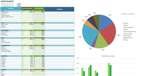 workbook template food cost spreadsheet template costing spreadsheet