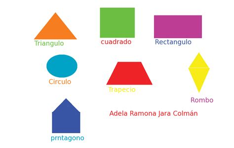 imagenes geometricas y sus nombres figuras geometricas con sus nombres en espa 241 ol imagui