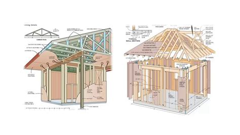 Build A R For A Shed by Step By Step Diy Shed Plans How To Build A Shed By