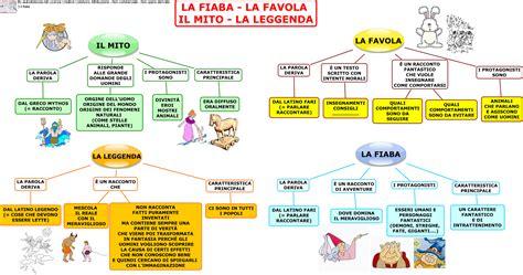 Louisiana Net Search Tabella Dell Analisi Grammaticale Cerca Con