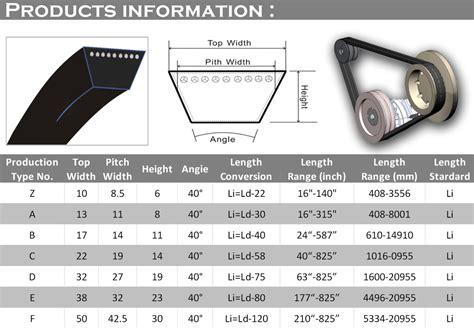 94xl037 Timing Belt Mesin Jahit branded rubber v belt rubber v belt timing belt conveyor