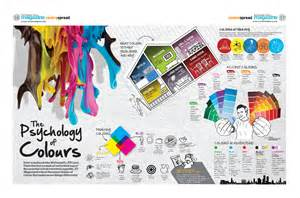 psychology of color the psychology of color about infographics and data