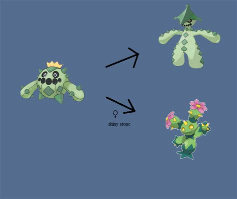 Outer Evolve the outer machinations of my mind pokemans