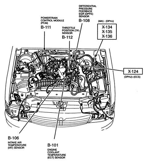 free download parts manuals 2000 oldsmobile bravada free book repair manuals 2000 oldsmobile vada engine diagram 2000 free engine image for user manual download