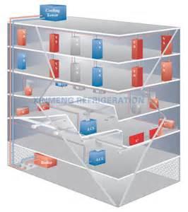 Climatemaster Water Source Heat Pump Refrigeration Equipment Refrigerator Cooler Freezer Ice