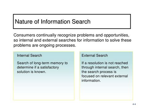 Search Information Bb Chapter Four Information Search
