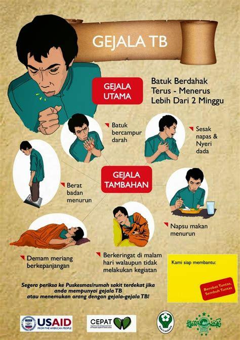 Obat Tb Tbc Batuk Biasa Obat Flu Influenza Herbal Alami Qnc obat batuk tradisional untuk bayi cara mengobati batuk pilek pada bayi 1 tahun obat batuk