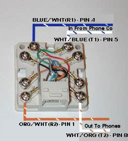 tip and ring colors you t seen this rj31x wiring use on