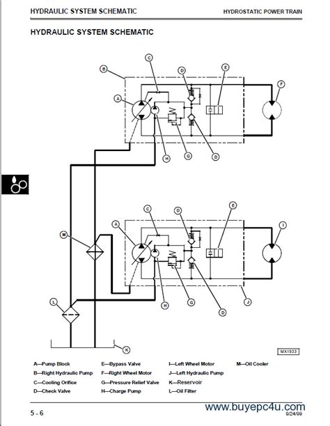 deere l130 pto wiring harness wiring diagrams