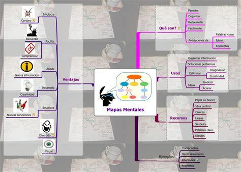 tutorial mapas mentales xmind mapas mentales uvedevisi xmind the most professional