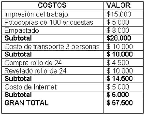 ejemplo de un presupuesto de tesis gratis ensayos ejemplo de un presupuesto de tesis gratis ensayos ijares