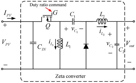 boost converter dynamic equations boost converter inductor equation 28 images boost converter inductor equation 28 images mps