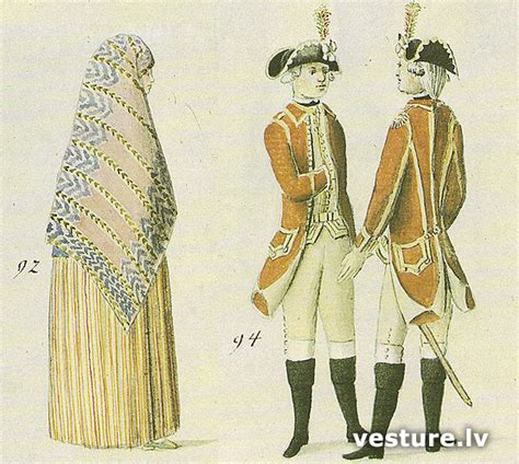 Kaftan Ratu Abu r筰dzenieki no 1770 1818 gadam riga r筰gas