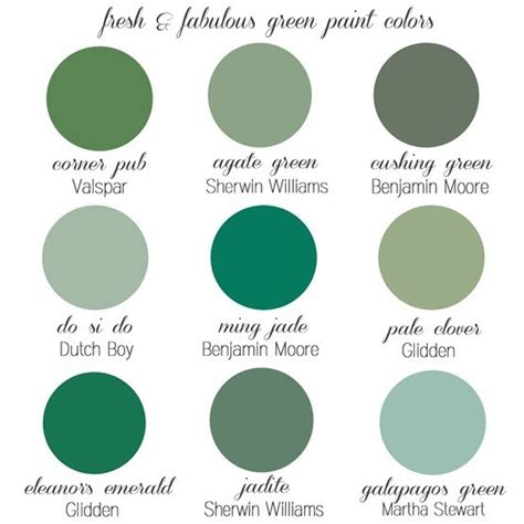 best green paint colors get some green centsational style