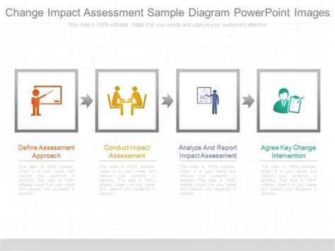 change impact assessment template impact assessment template page sle 9 change impact