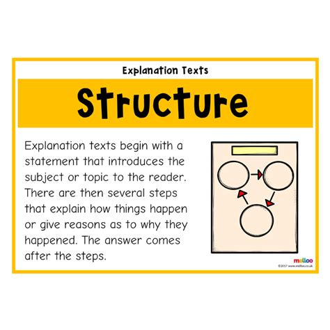 product layout explanation explanation texts english ks2