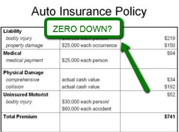 Auto Owners Insurance: Auto Owners Insurance Make Payment