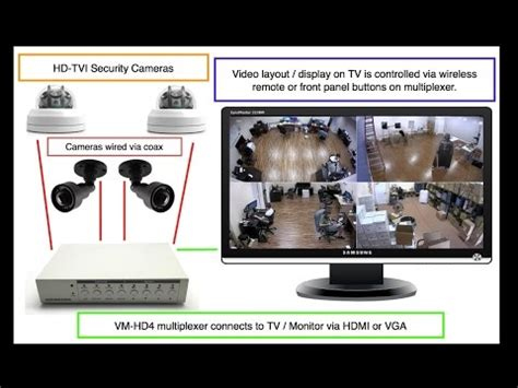 Kamera Cctv Indoor 4in1 Hdti Hdcvi Ahd Analog 720p 1 Mp cctv security and surveillance system