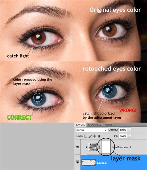 tutorial photoshop fix eyes retouching photoshop tutorial video 300 free