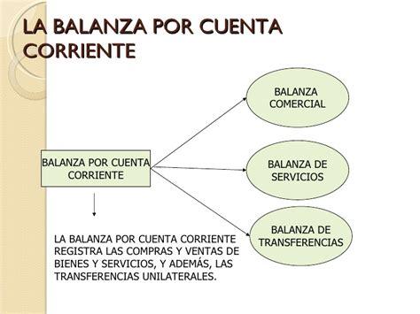 la cuenta corriente cuenta de ahorros balanza de pagos