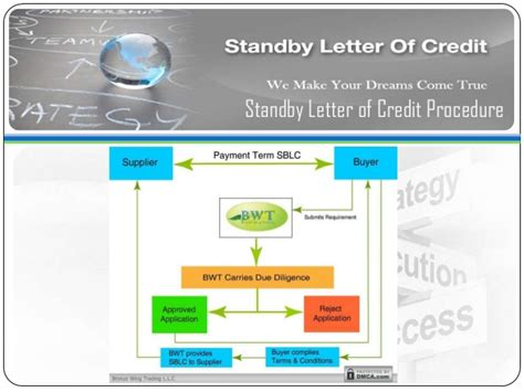 Flow Diagram Credit Letter Avail Standby Letter Of Credit Sblc Bronze Wing Trading
