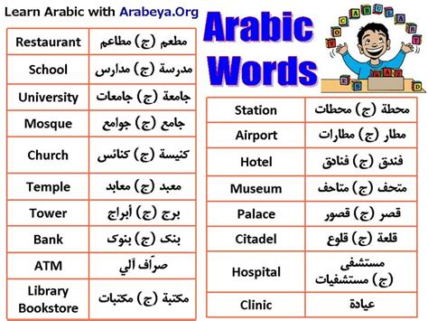 arabic chat rooms arab chat free without registration best rooms
