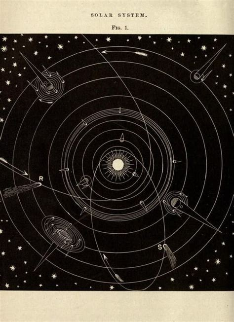 solar system map 25 best ideas about solar system map on map of solar system planet map and solar