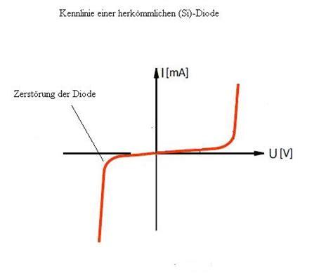 der diode dioden als elektronische bauteile