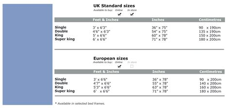 what s the dimensions of a king size bed bed buyer39s guide ikea queen size bed dimensions vs king