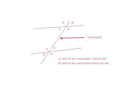 What Does Consecutive Interior by Consecutive Exterior Angles Pictures To Pin On