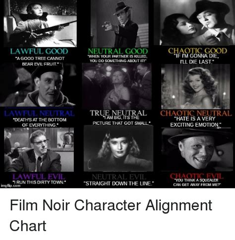 Alignment Meme - 25 best memes about character alignment character