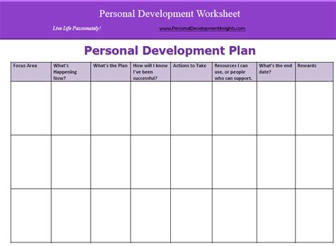 Personal Development Plan Personal Wellness Plan Template