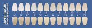 teeth color chart tooth color chart shade guide car interior design