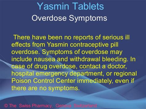 Detoxing From Yasmin by Yasmin Birth Pill