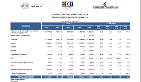 tabla impuestos 2016 colombia tabla de impuestos 2015 tabla de impuesto a la renta ir