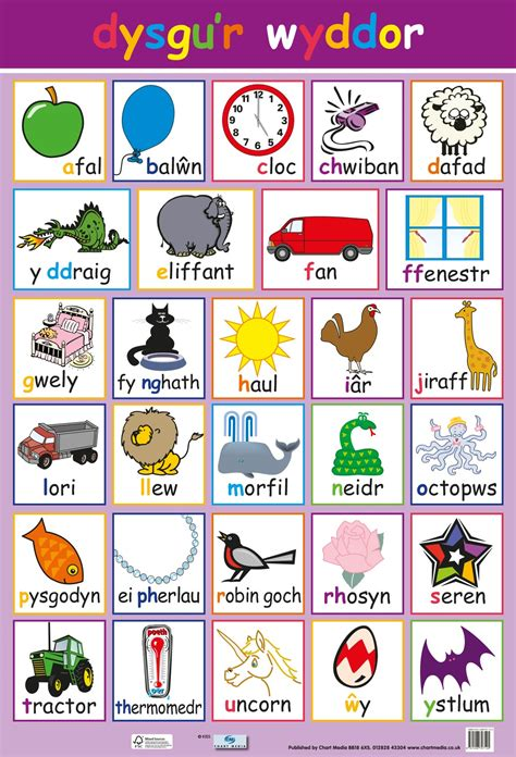 Printable Welsh Alphabet Flash Cards | welsh words alphabet poster by chart media chart media