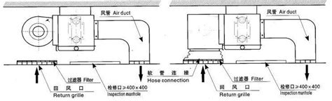 fan coil unit pdf chilled water fan coil horizontal fan coil concealed