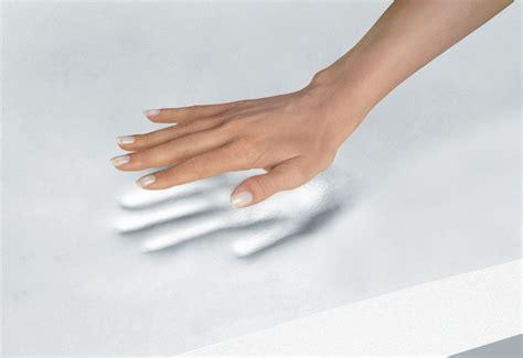 Memory Foam get new memory foam mattresses for less the black snapper