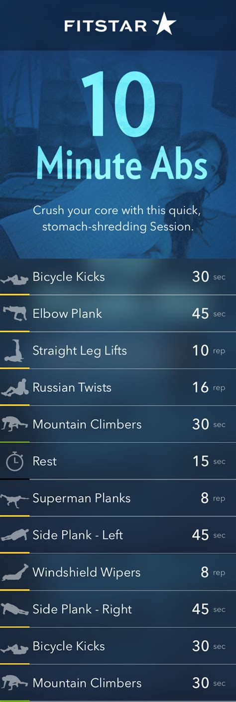 10 min floor abs a 10 minute ab workout from fitstar to rock your 10