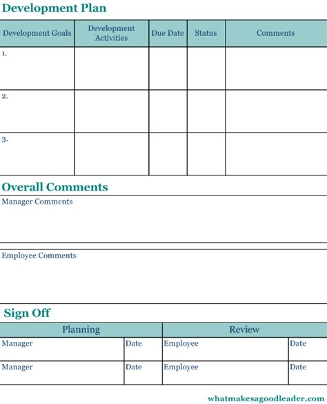 sales performance evaluation template sales performance review template