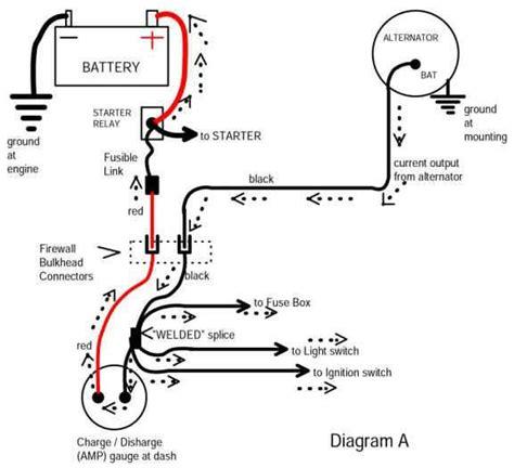 for a dodge ram 2500 alternator wiring diagram wiring