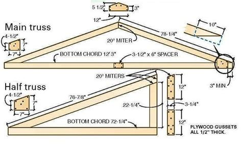 Shed Components by Roof Truss Building Plans