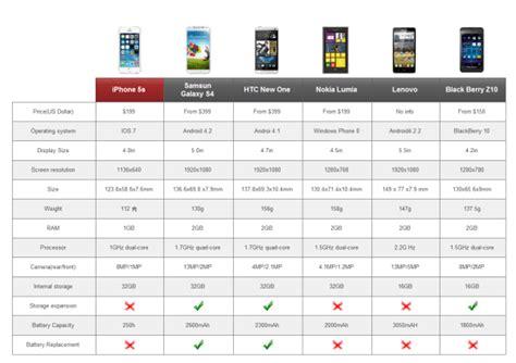 4 Excel Price Comparison Templates Excel Xlts Product Comparison Template Excel