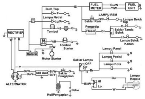 wiring diagram sepeda motor honda grand jeffdoedesign