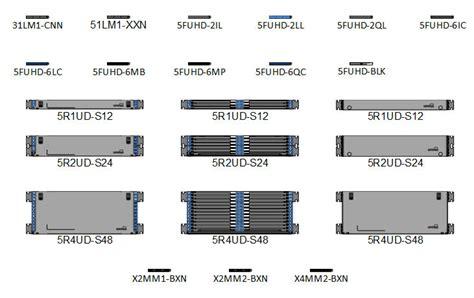 visio telecom stencils visimation created visio stencils for 50 leviton products