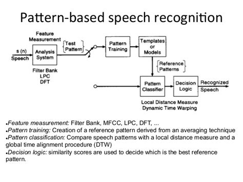 image pattern recognition open source kaldi voice your personal speech recognition server using