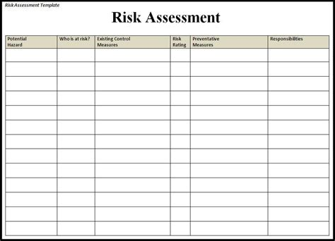Free Risk Assessment Template Risk Assessment Template Free Word Templates