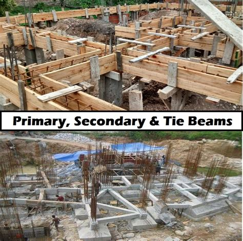 difference between primary beam secondary beam and tie beam