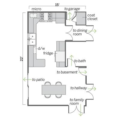 L Shaped Houses by Floor Plan Before A Total Diy Kitchen Redo In The Same