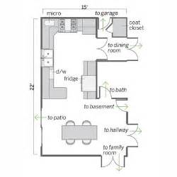 small commercial kitchen floor plans commercial kitchen floor plan